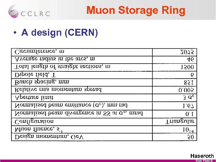 Muon Storage Ring • A design (CERN) Haseroth Ken Peach