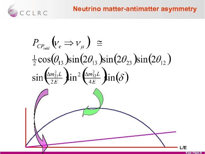 Neutrino matter-antimatter asymmetry L/E Ken Peach