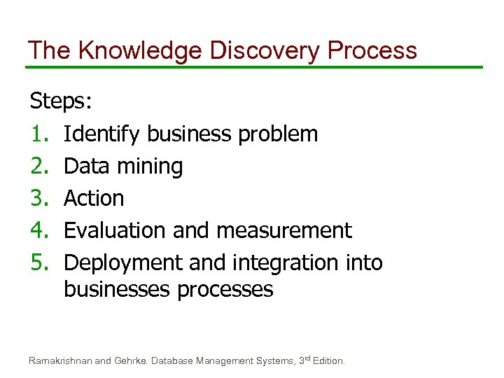 The Knowledge Discovery Process Steps: 1. Identify business problem 2. Data mining 3. Action