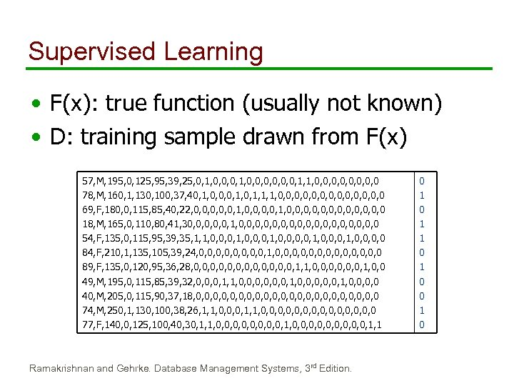 Supervised Learning • F(x): true function (usually not known) • D: training sample drawn