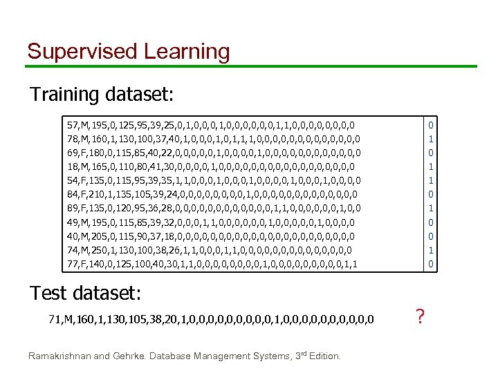 Supervised Learning Training dataset: 57, M, 195, 0, 125, 95, 39, 25, 0, 1,