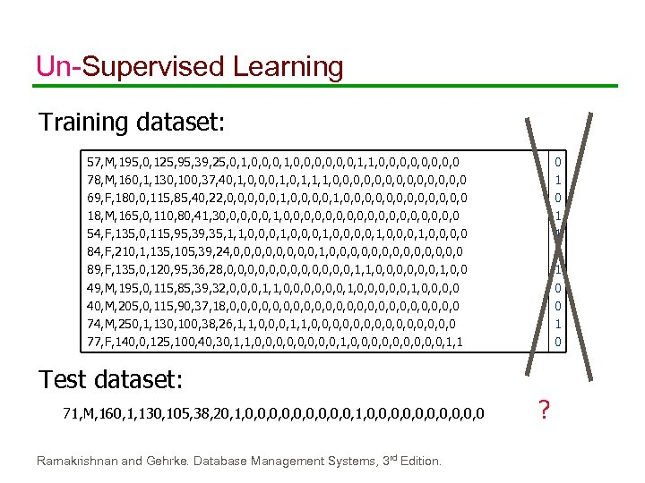 Un-Supervised Learning Training dataset: 57, M, 195, 0, 125, 95, 39, 25, 0, 1,