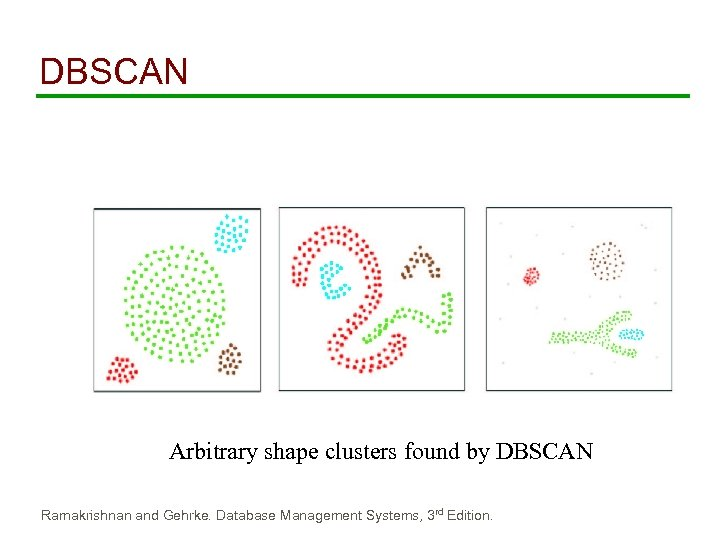DBSCAN Arbitrary shape clusters found by DBSCAN Ramakrishnan and Gehrke. Database Management Systems, 3