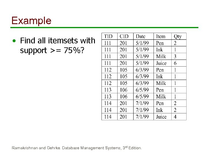 Example • Find all itemsets with support >= 75%? Ramakrishnan and Gehrke. Database Management