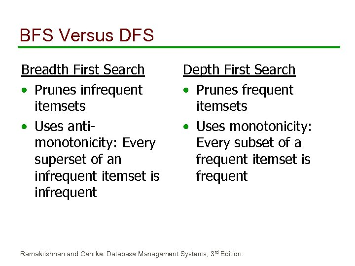 BFS Versus DFS Breadth First Search • Prunes infrequent itemsets • Uses antimonotonicity: Every