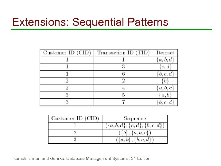 Extensions: Sequential Patterns Ramakrishnan and Gehrke. Database Management Systems, 3 rd Edition.