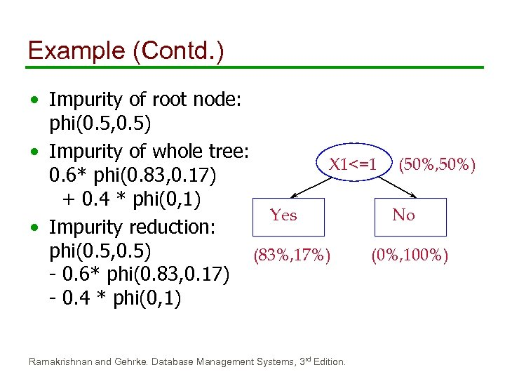 Example (Contd. ) • Impurity of root node: phi(0. 5, 0. 5) • Impurity