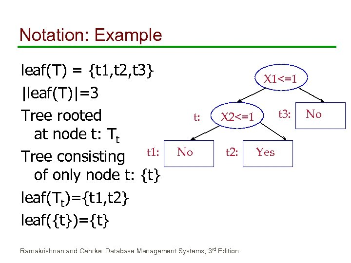Notation: Example leaf(T) = {t 1, t 2, t 3} |leaf(T)|=3 Tree rooted at