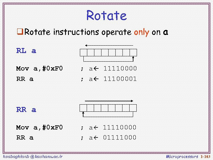 Rotate q Rotate instructions operate only on a RL a Mov a, #0 x.
