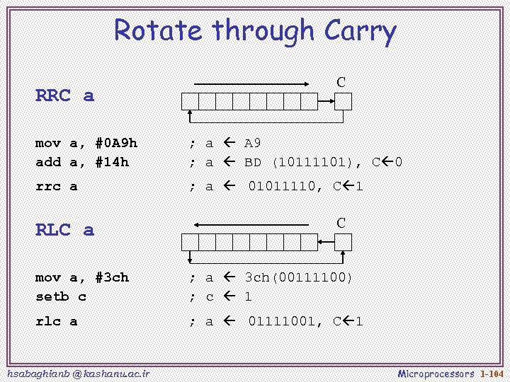 Rotate through Carry RRC a C mov a, #0 A 9 h add a,