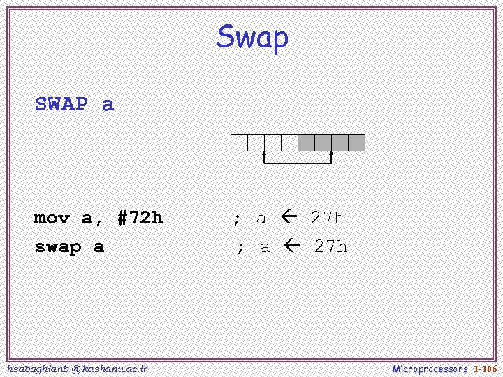 Swap SWAP a mov a, #72 h swap a hsabaghianb @ kashanu. ac. ir
