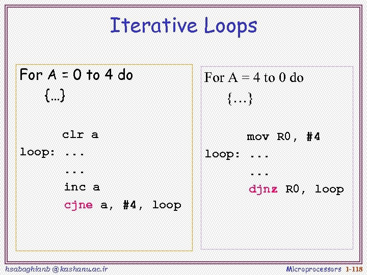 Iterative Loops For A = 0 to 4 do {…} For A = 4