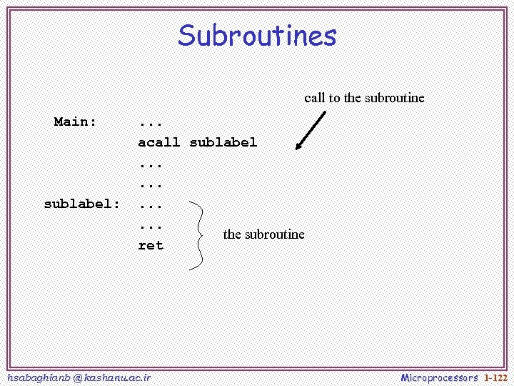 Subroutines call to the subroutine Main: sublabel: . . . acall sublabel. . .