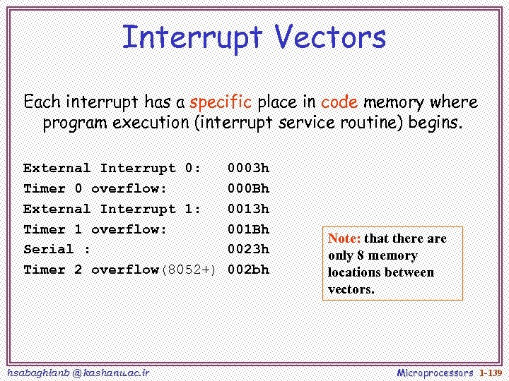 Interrupt Vectors Each interrupt has a specific place in code memory where program execution