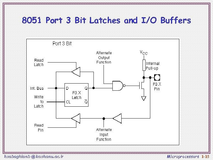 8051 Port 3 Bit Latches and I/O Buffers hsabaghianb @ kashanu. ac. ir Microprocessors