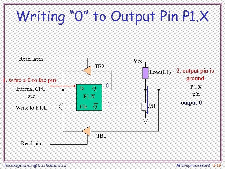"Writing "" 0"" to Output Pin P 1. X Read latch Vcc TB 2"