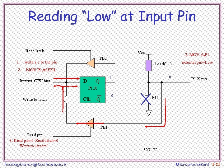 """Reading """"Low"""" at Input Pin Read latch 1. Vcc write a 1 to the"""