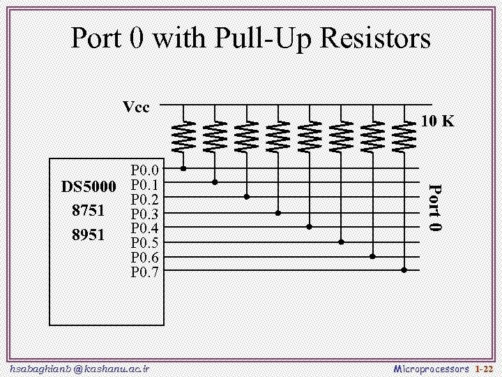 Port 0 with Pull-Up Resistors Vcc hsabaghianb @ kashanu. ac. ir Port 0 P