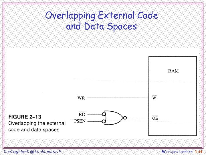 Overlapping External Code and Data Spaces hsabaghianb @ kashanu. ac. ir Microprocessors 1 -40