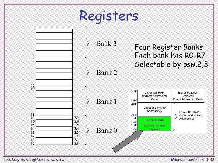 Registers 1 F Bank 3 18 17 Bank 2 Four Register Banks Each bank