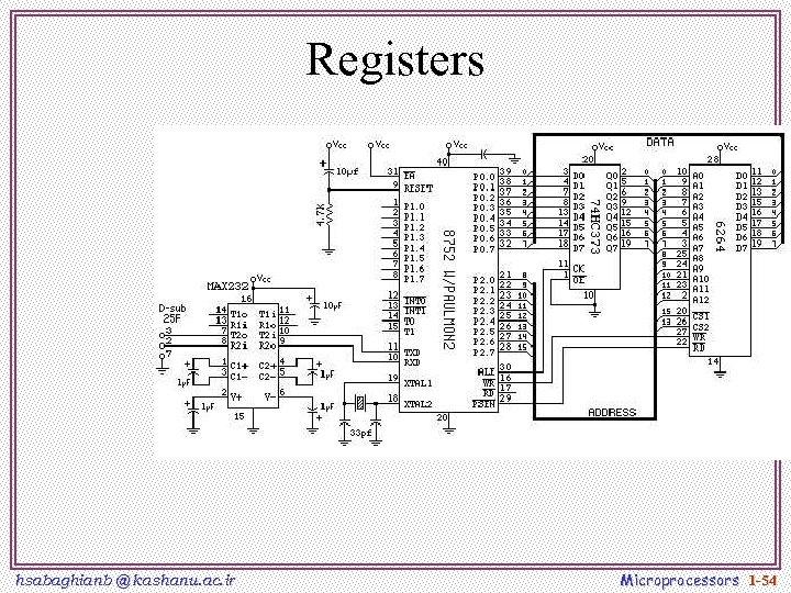Registers hsabaghianb @ kashanu. ac. ir Microprocessors 1 -54