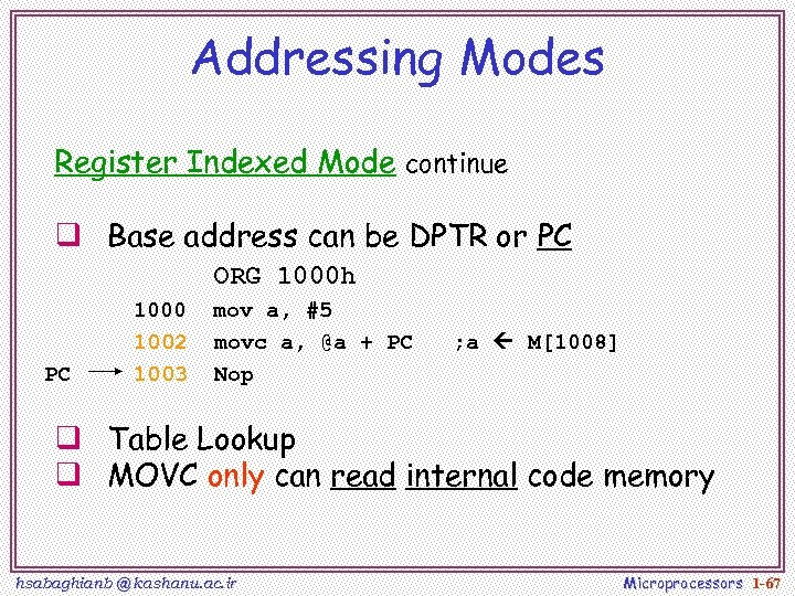 Addressing Modes Register Indexed Mode continue q Base address can be DPTR or PC