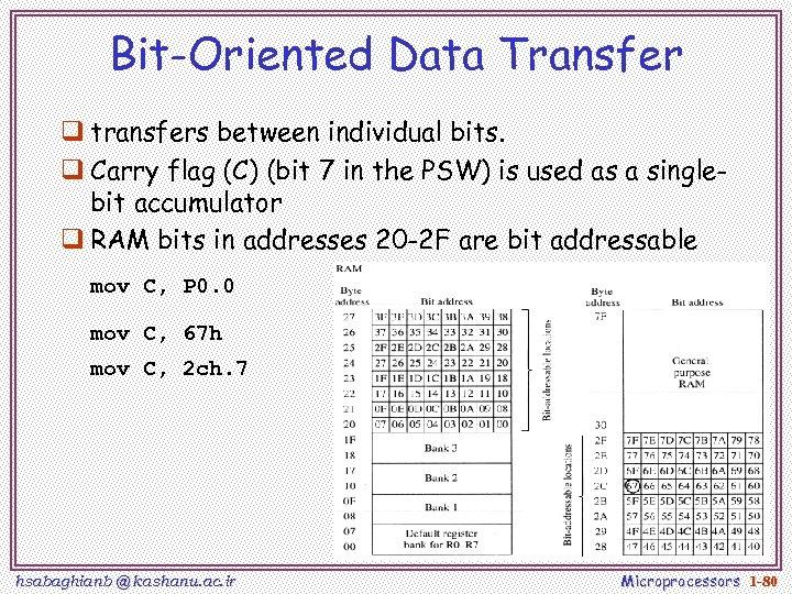 Bit-Oriented Data Transfer q transfers between individual bits. q Carry flag (C) (bit 7