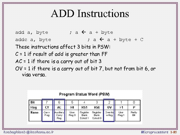 ADD Instructions add a, byte addc a, byte ; a a + byte +