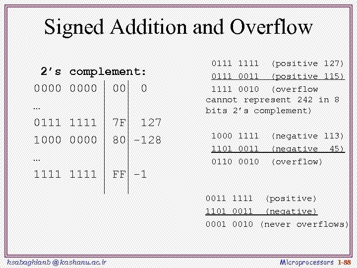 Signed Addition and Overflow 2's 0000 … 0111 1000 … 1111 complement: 0000 00