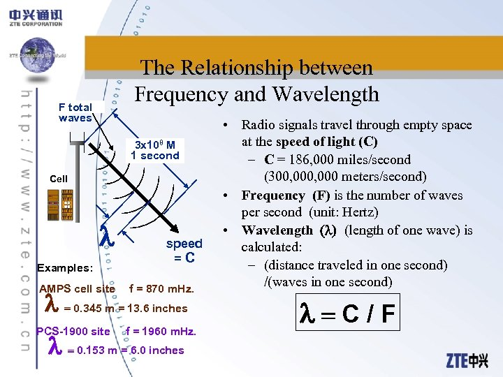 The Relationship between Frequency and Wavelength F total waves 3 x 108 M 1