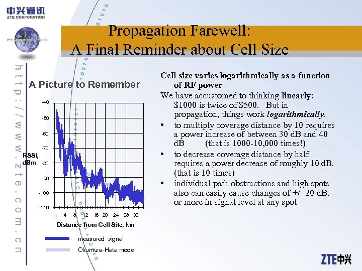 Propagation Farewell: A Final Reminder about Cell Size A Picture to Remember -40 -50