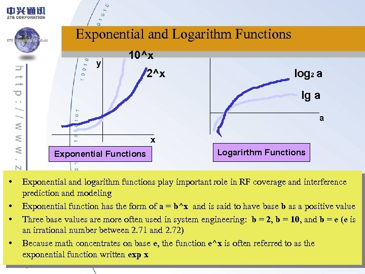 Exponential and Logarithm Functions y 10^x 2^x log 2 a lg a a x