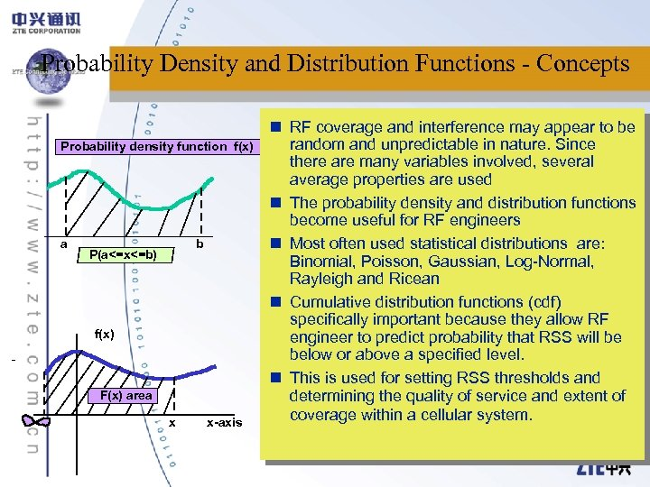 Probability Density and Distribution Functions - Concepts Probability density function f(x) a b P(a<=x<=b)