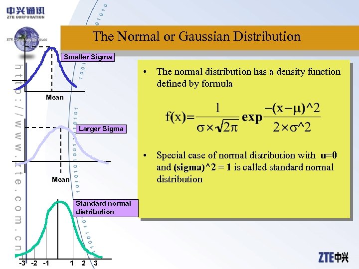 The Normal or Gaussian Distribution Smaller Sigma • The normal distribution has a density