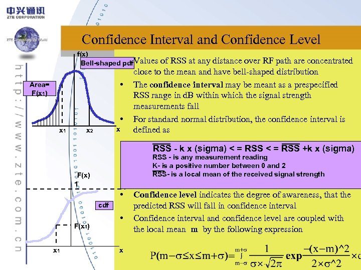 Confidence Interval and Confidence Level f(x) Bell-shaped • pdf. Values • Area= F(x 1)
