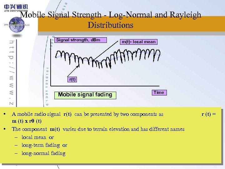 Mobile Signal Strength - Log-Normal and Rayleigh Distributions Signal strength, d. Bm m(t)- local