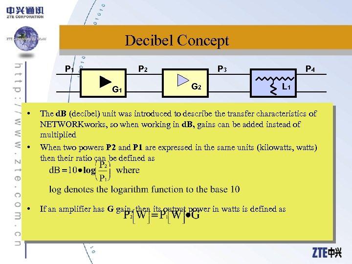 Decibel Concept P 1 P 2 G 1 • • • P 3 G