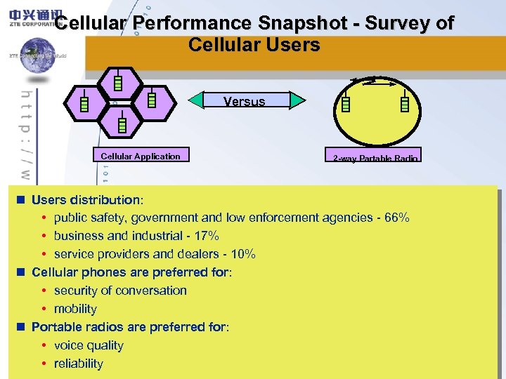 Cellular Performance Snapshot - Survey of Cellular Users Versus Cellular Application 2 -way Partable