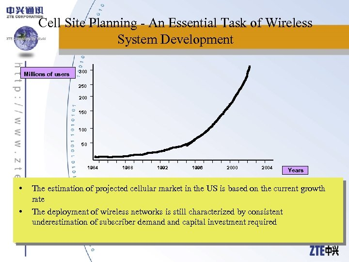 Cell Site Planning - An Essential Task of Wireless System Development Millions of users