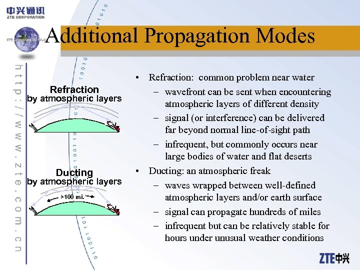Additional Propagation Modes Refraction by atmospheric layers Ducting by atmospheric layers >100 mi. •
