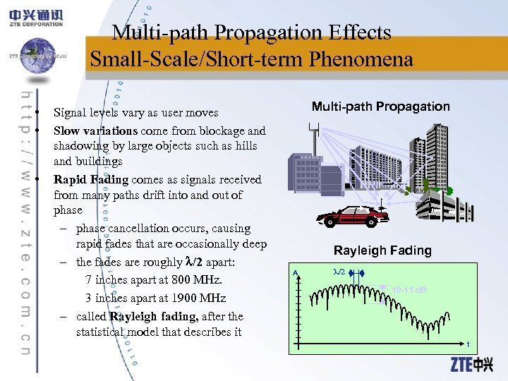 Multi-path Propagation Effects Small-Scale/Short-term Phenomena • • • Signal levels vary as user moves