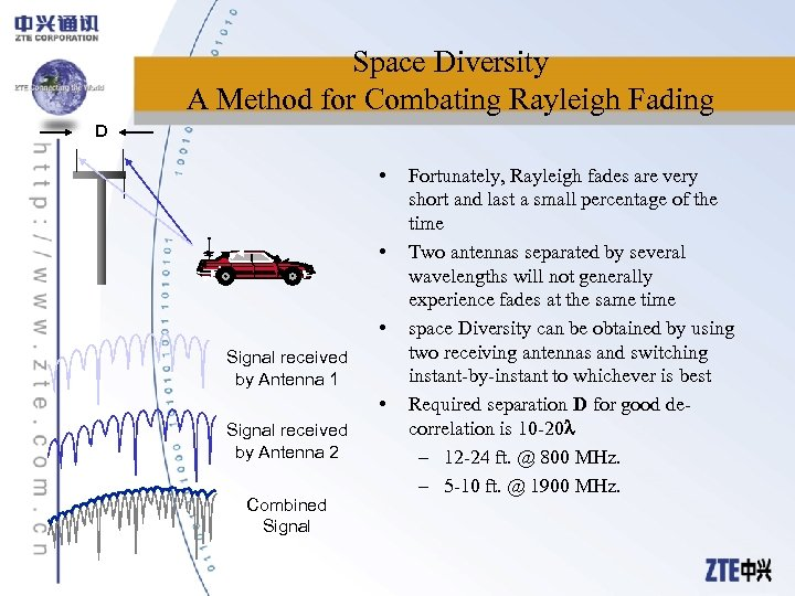 Space Diversity A Method for Combating Rayleigh Fading D • • • Signal received