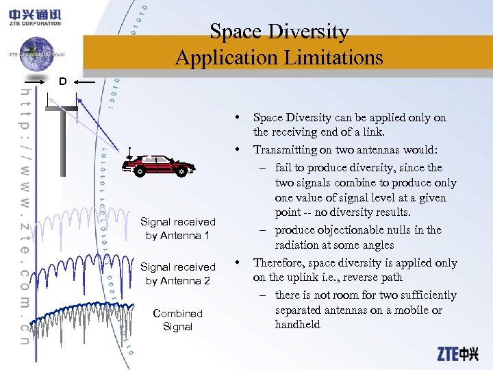 Space Diversity Application Limitations D • • Signal received by Antenna 1 Signal received