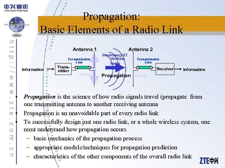 Propagation: Basic Elements of a Radio Link Antenna 1 Transmission Line Information Transmitter Antenna