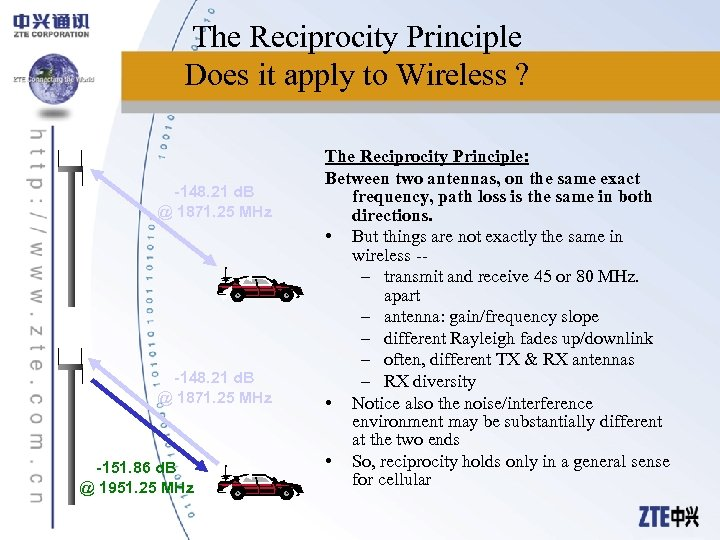 The Reciprocity Principle Does it apply to Wireless ? -148. 21 d. B @