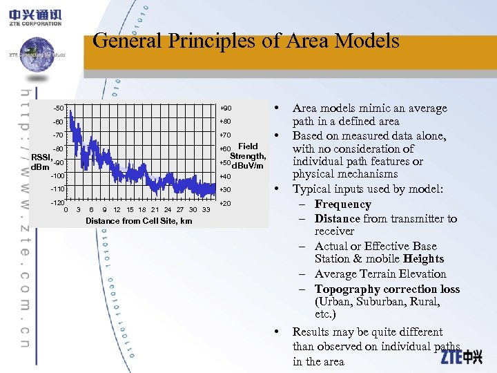 General Principles of Area Models -50 +90 -60 +80 -70 +70 • +60 Field
