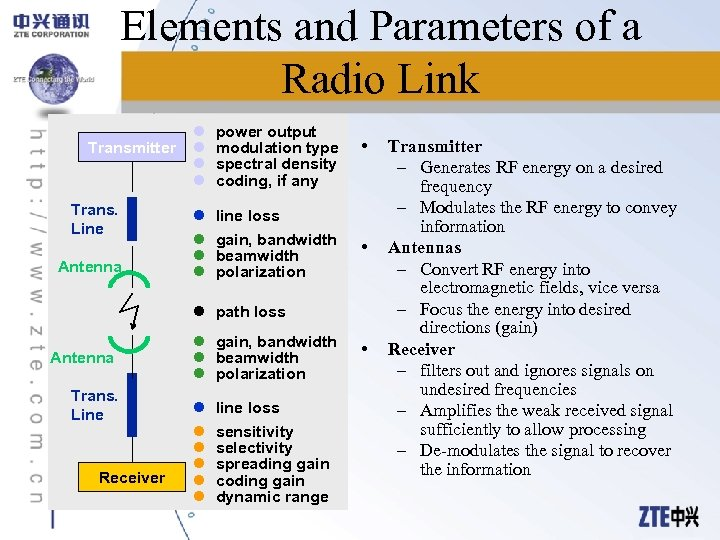Elements and Parameters of a Radio Link Transmitter Trans. Line Antenna l l power