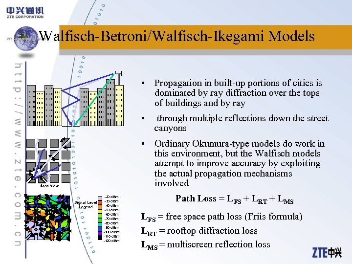Walfisch-Betroni/Walfisch-Ikegami Models • Propagation in built-up portions of cities is dominated by ray diffraction