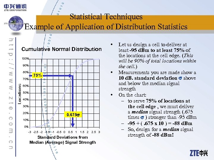 Statistical Techniques Example of Application of Distribution Statistics Cumulative Normal Distribution • 100% 90%