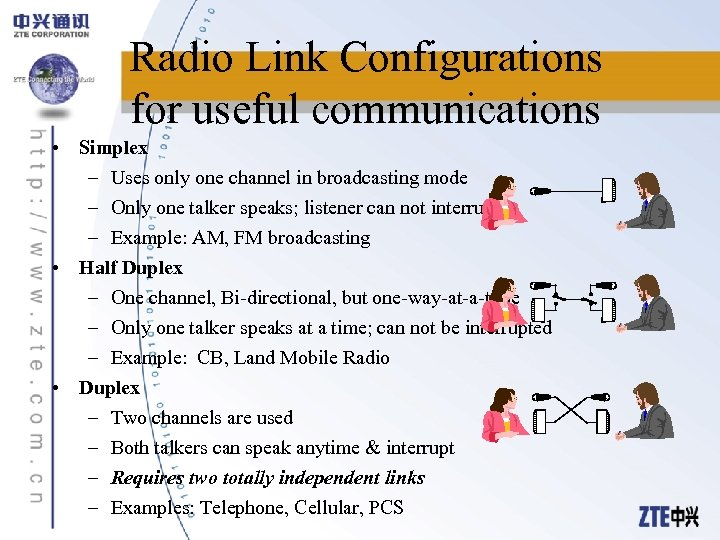 Radio Link Configurations for useful communications • Simplex – Uses only one channel in